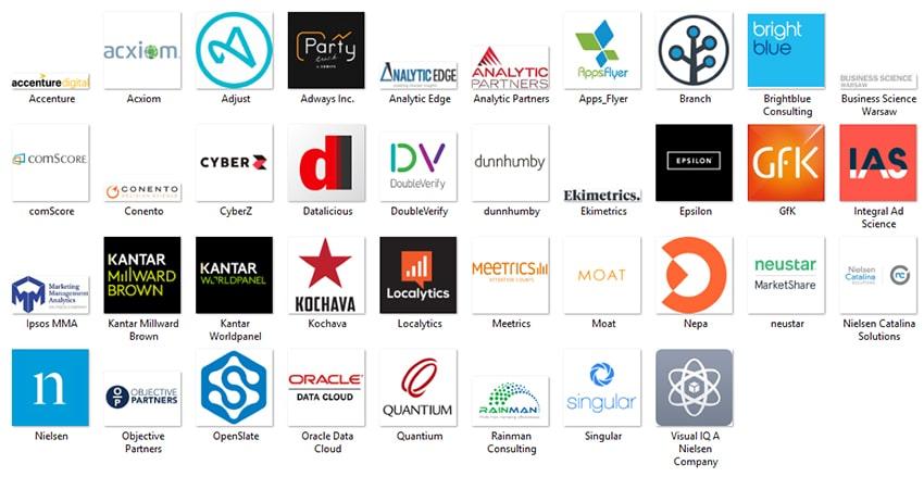 Facebook Ad Viewability Verification partners