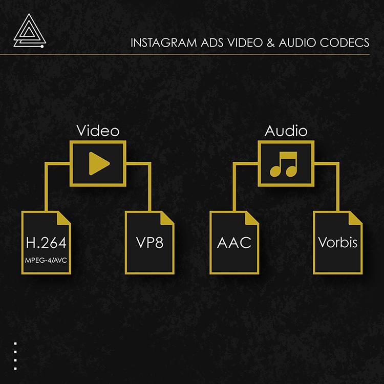 instagram ad video and audio codecs